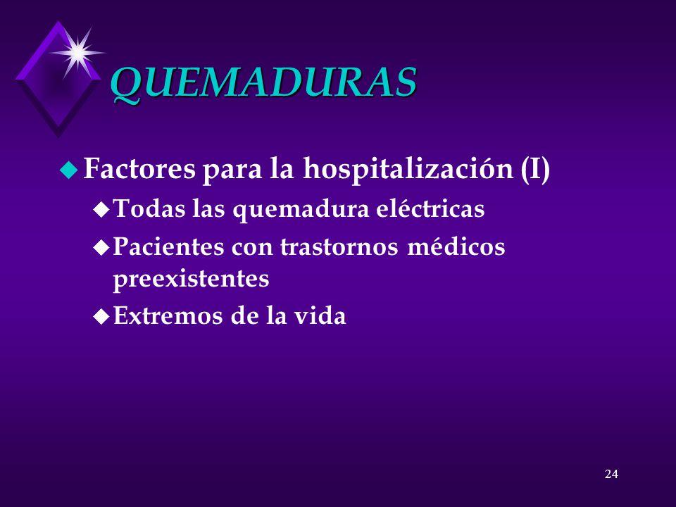QUEMADURAS Factores para la hospitalización (I)