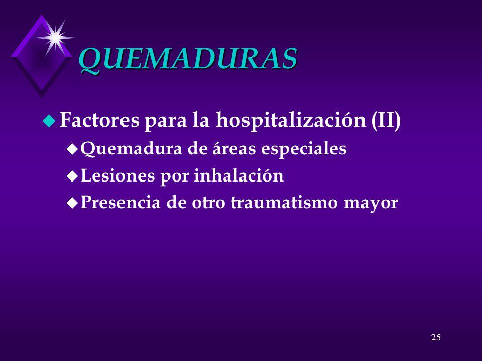 QUEMADURAS Factores para la hospitalización (II)