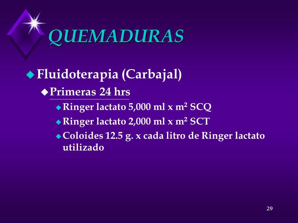 QUEMADURAS Fluidoterapia (Carbajal) Primeras 24 hrs