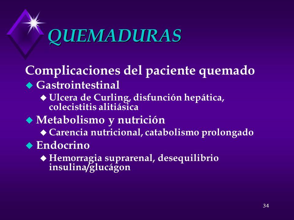 QUEMADURAS Complicaciones del paciente quemado Gastrointestinal