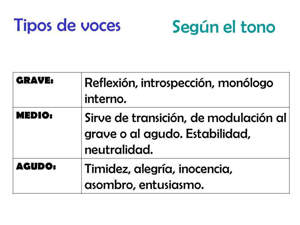 Tipos de voces Según el tono