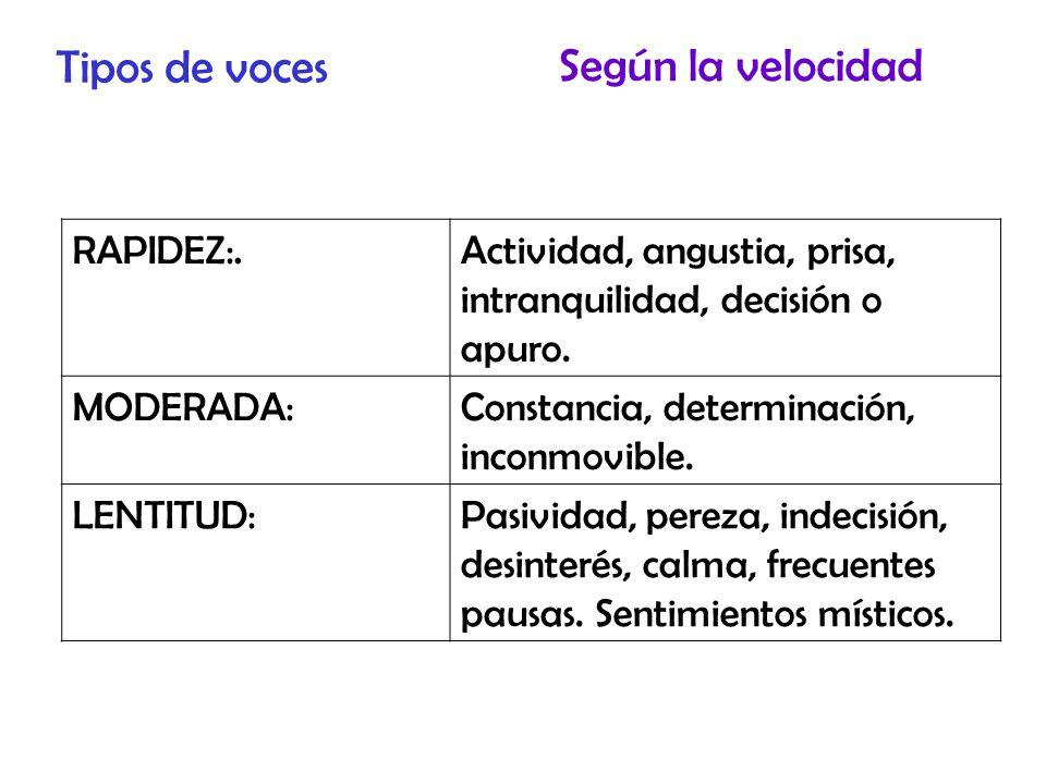 Tipos de voces Según la velocidad RAPIDEZ:.