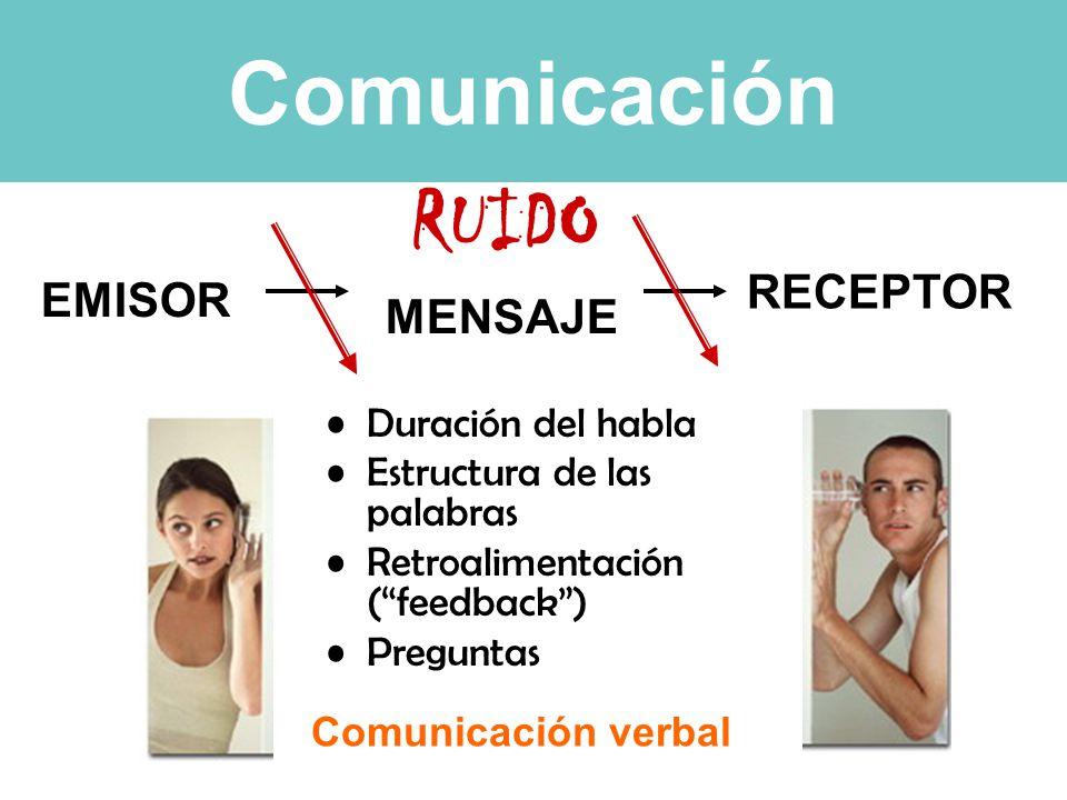 Comunicación RUIDO RECEPTOR EMISOR MENSAJE Duración del habla