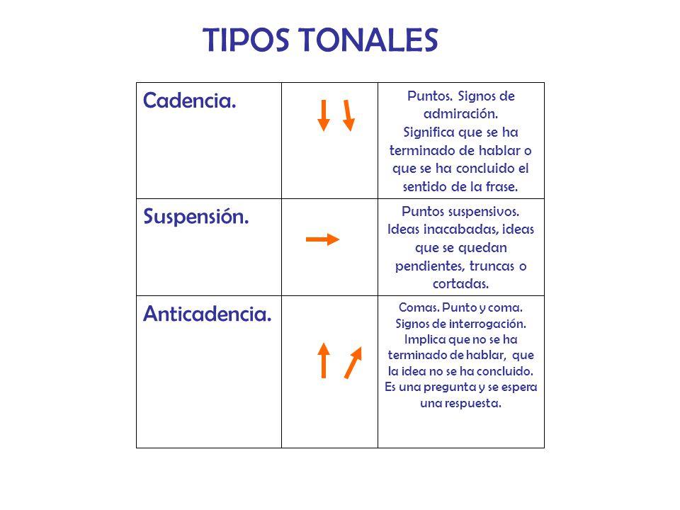 TIPOS TONALES Cadencia. Suspensión. Anticadencia.