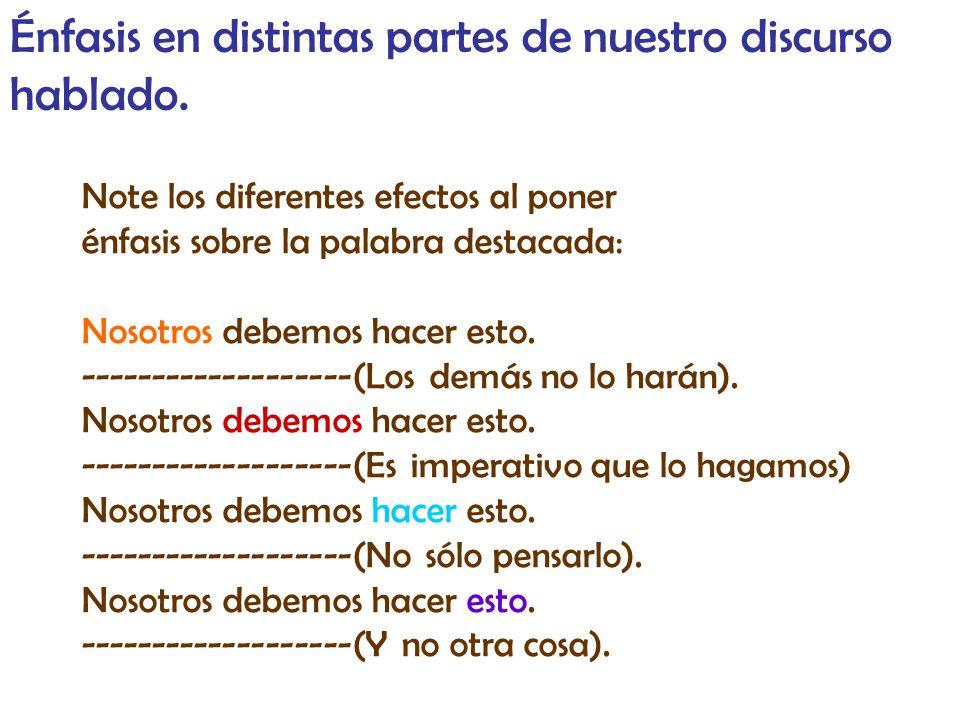 Énfasis en distintas partes de nuestro discurso hablado.
