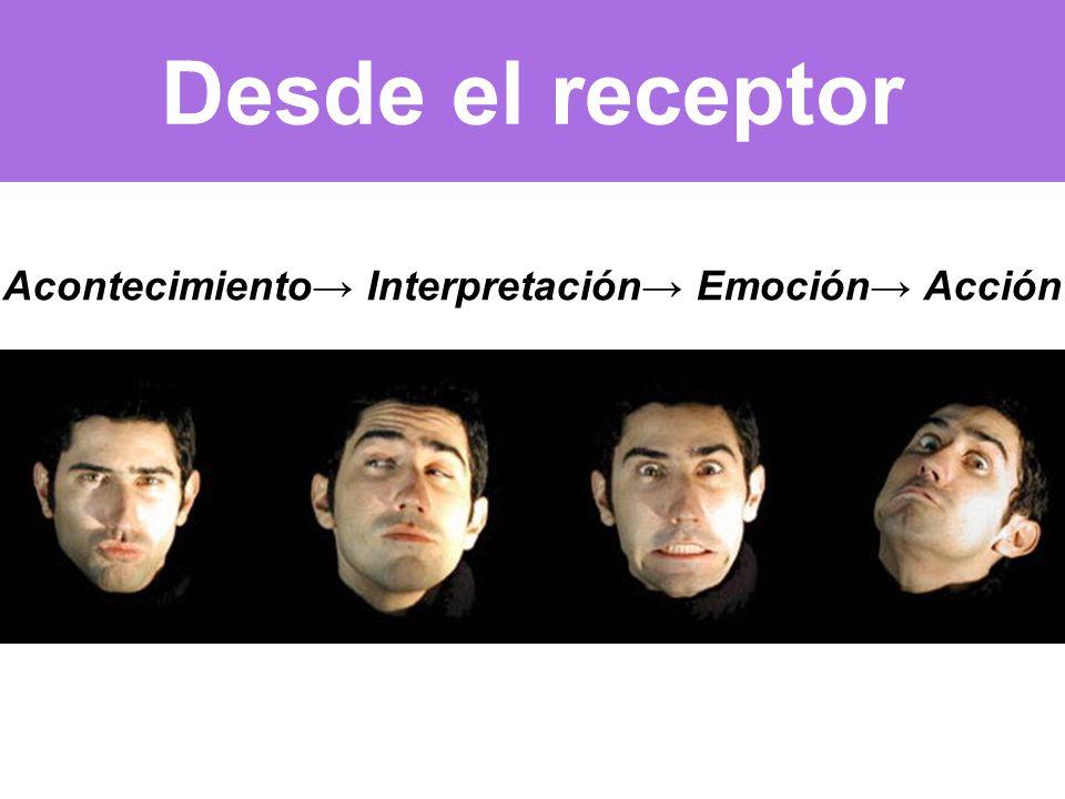 Acontecimiento→ Interpretación→ Emoción→ Acción