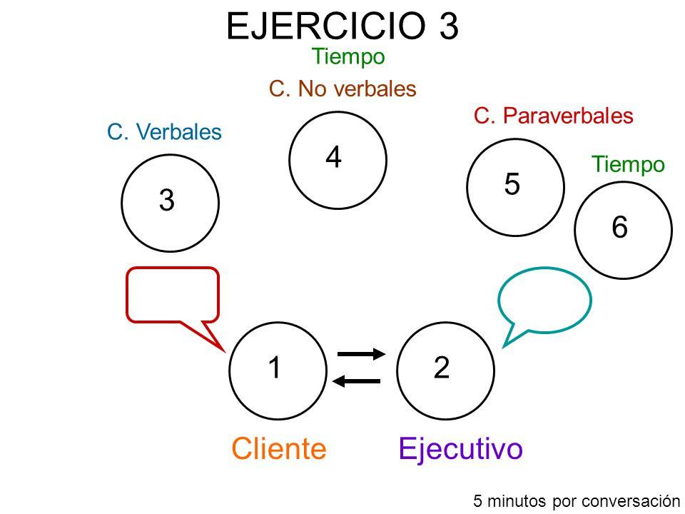 EJERCICIO 3 4 5 3 6 1 2 Cliente Ejecutivo Tiempo C. No verbales