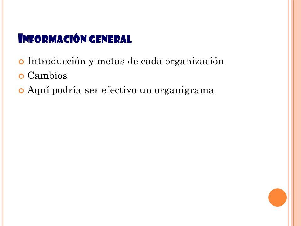 Información general Introducción y metas de cada organización Cambios