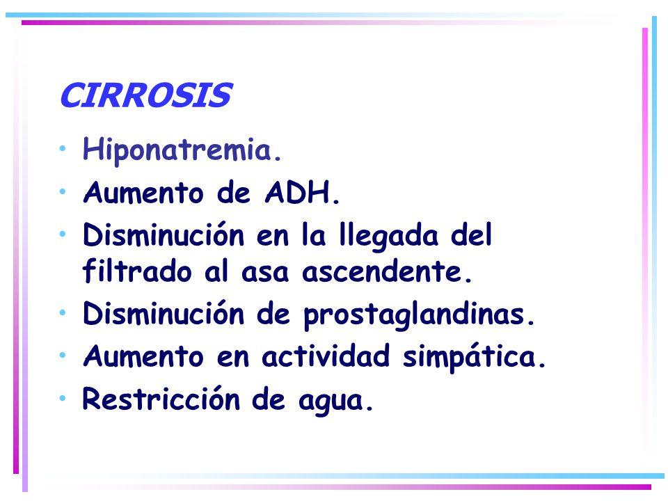 CIRROSIS Hiponatremia. Aumento de ADH.