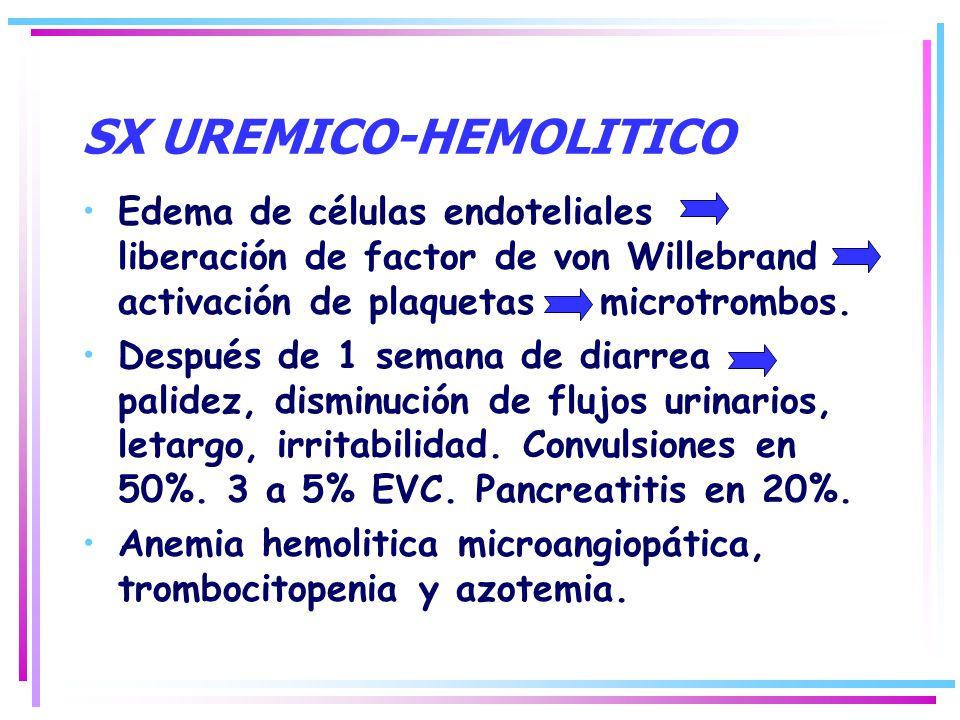 SX UREMICO-HEMOLITICO