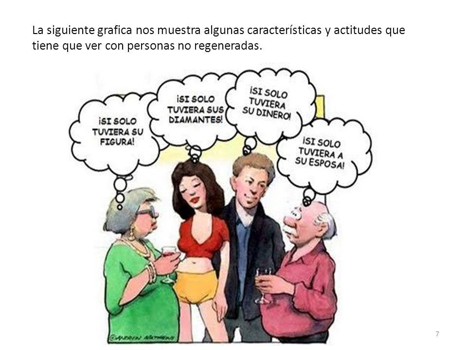 La siguiente grafica nos muestra algunas características y actitudes que tiene que ver con personas no regeneradas.