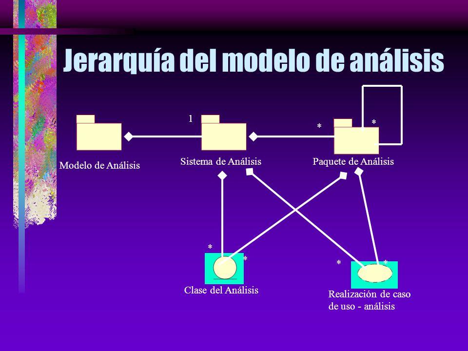 Jerarquía del modelo de análisis
