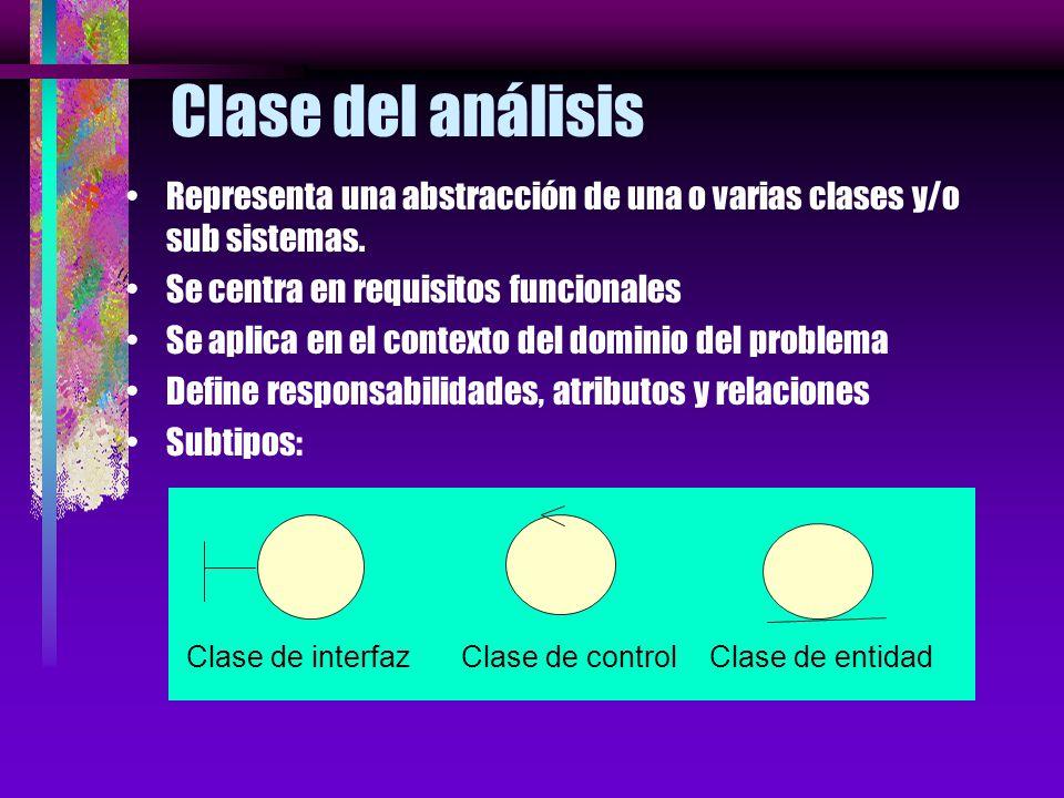 Clase del análisis Representa una abstracción de una o varias clases y/o sub sistemas. Se centra en requisitos funcionales.