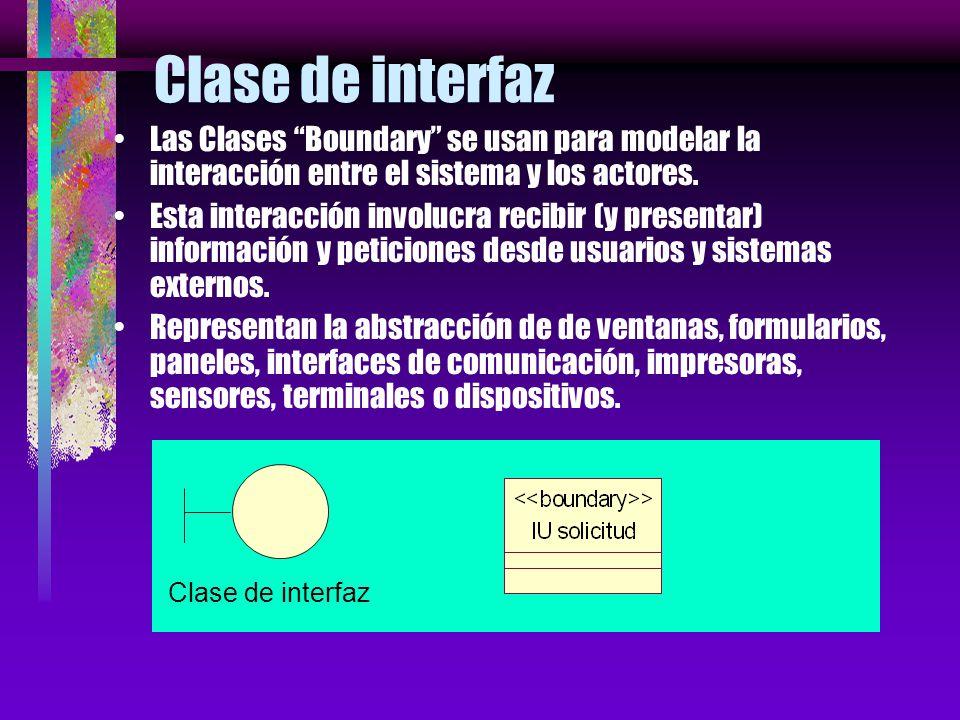Clase de interfaz Las Clases Boundary se usan para modelar la interacción entre el sistema y los actores.
