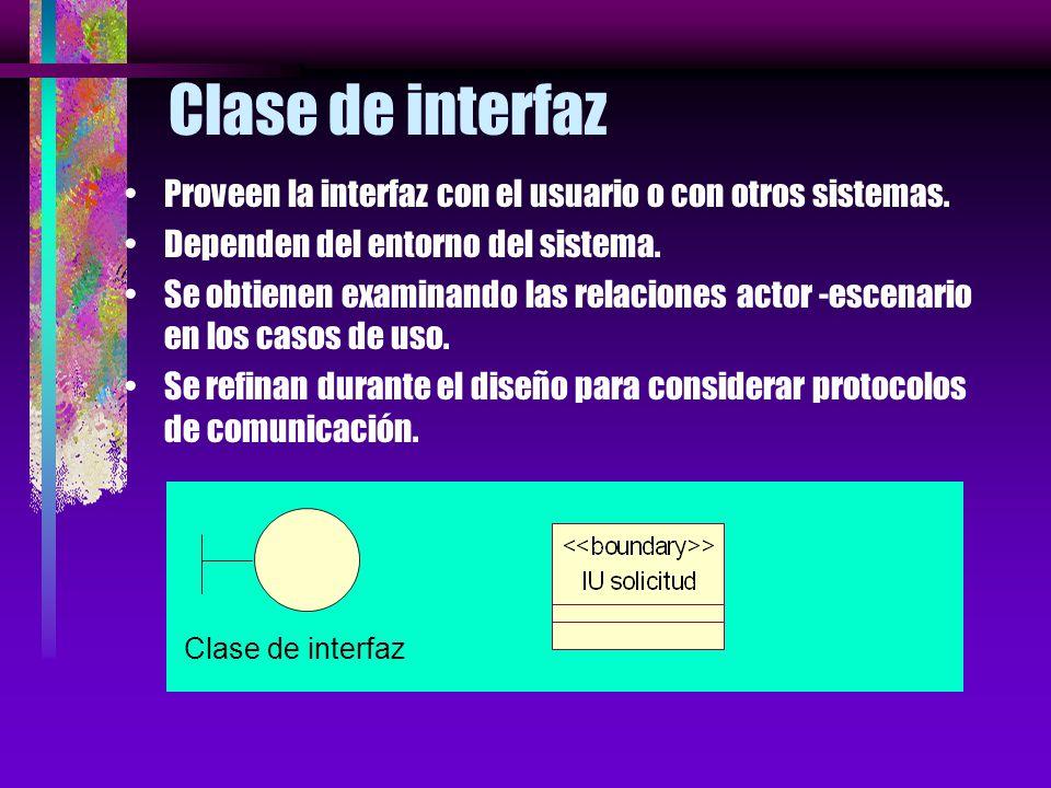 Clase de interfaz Proveen la interfaz con el usuario o con otros sistemas. Dependen del entorno del sistema.