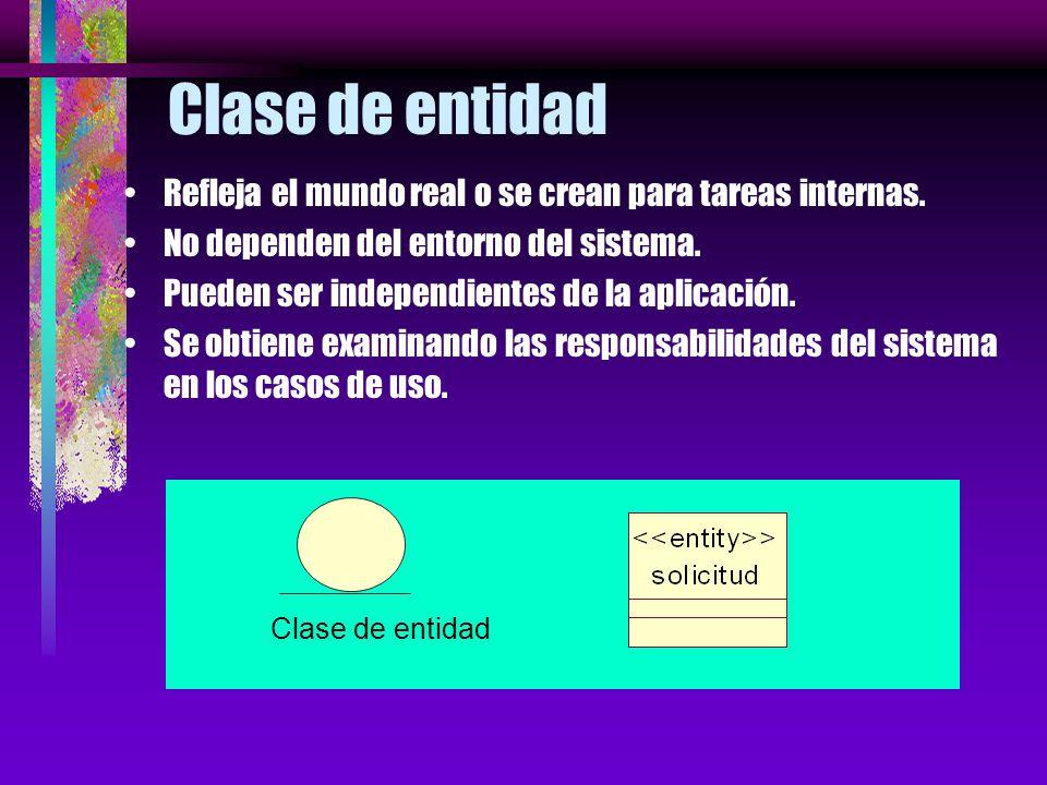 Clase de entidad Refleja el mundo real o se crean para tareas internas. No dependen del entorno del sistema.