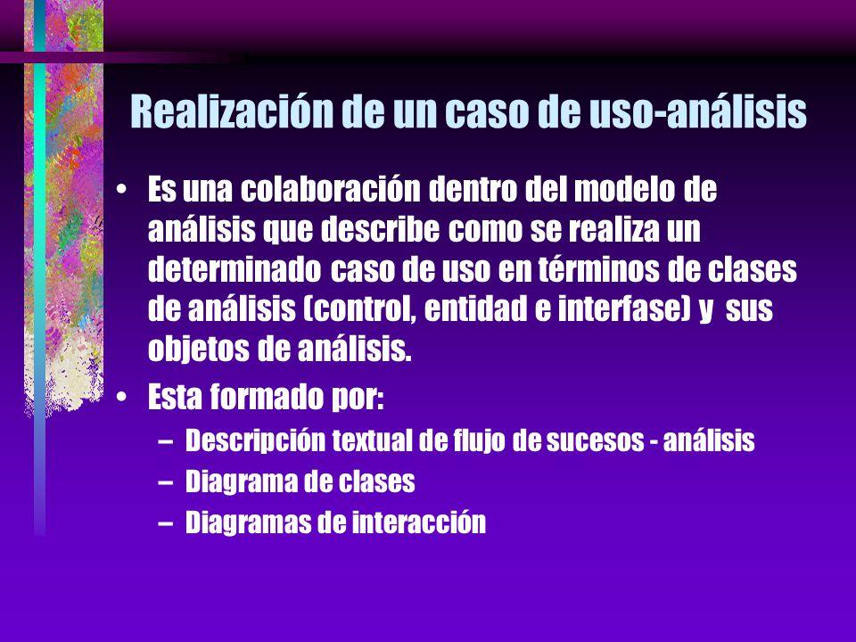 Realización de un caso de uso-análisis