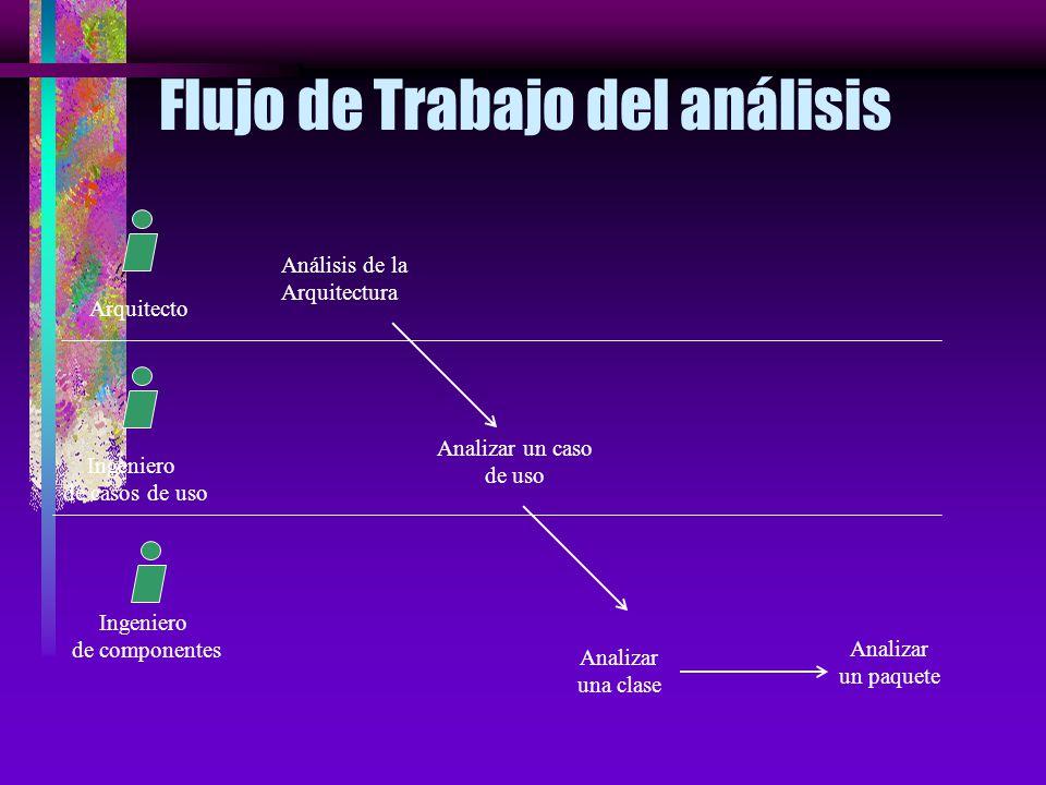 Flujo de Trabajo del análisis