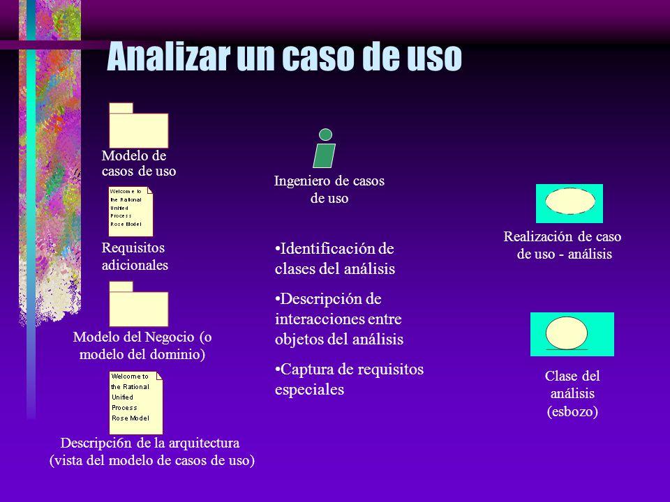 Analizar un caso de uso Identificación de clases del análisis