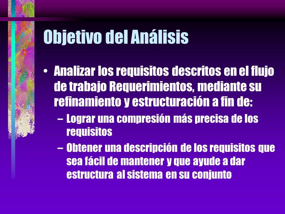 Objetivo del Análisis Analizar los requisitos descritos en el flujo de trabajo Requerimientos, mediante su refinamiento y estructuración a fin de: