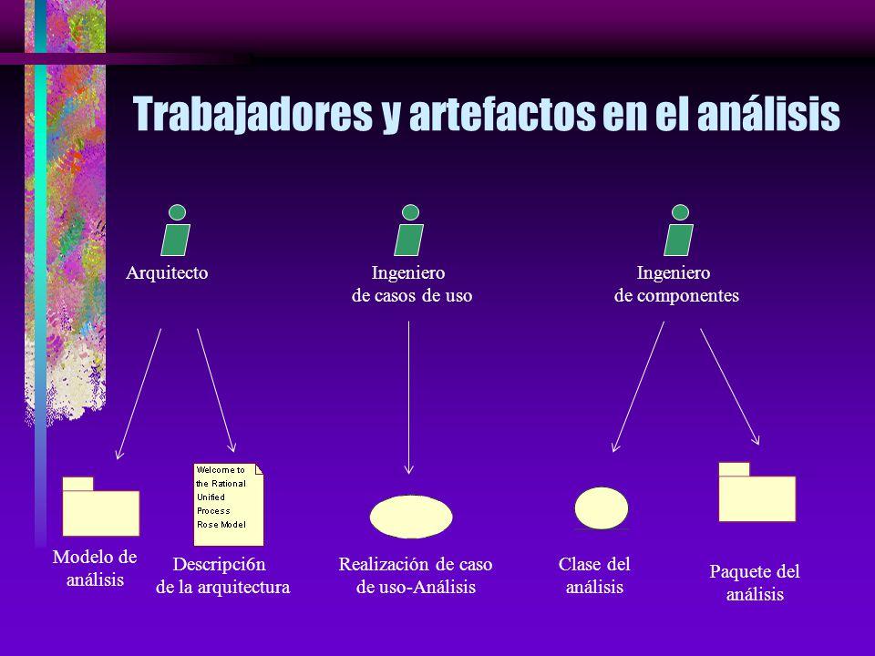 Trabajadores y artefactos en el análisis