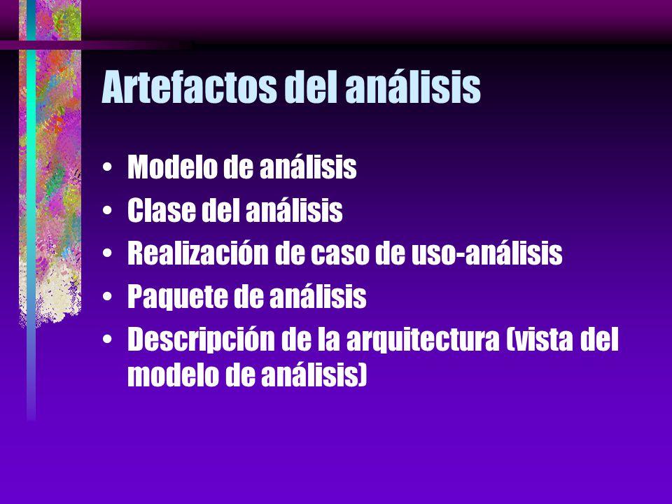 Artefactos del análisis