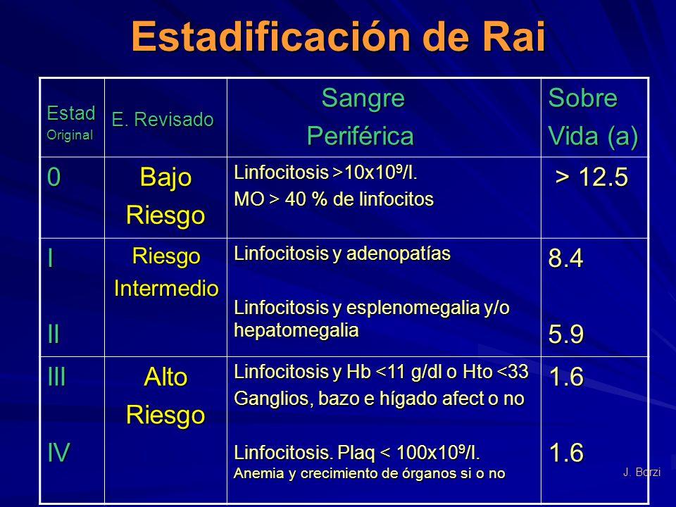 Estadificación de Rai Sangre Periférica Sobre Vida (a) Bajo Riesgo
