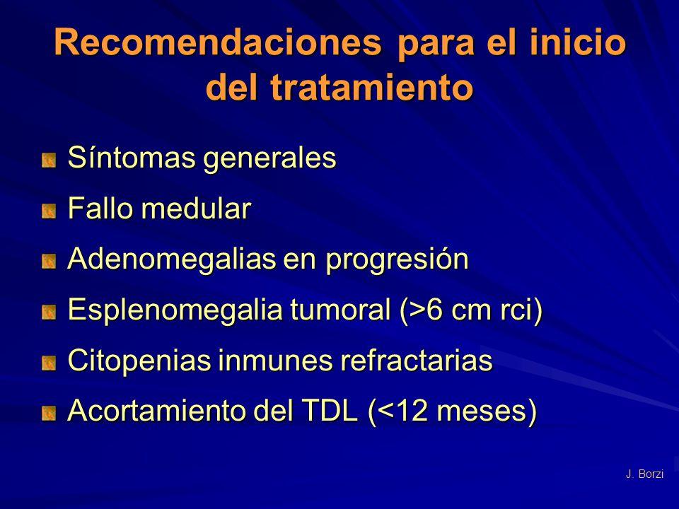 Recomendaciones para el inicio del tratamiento
