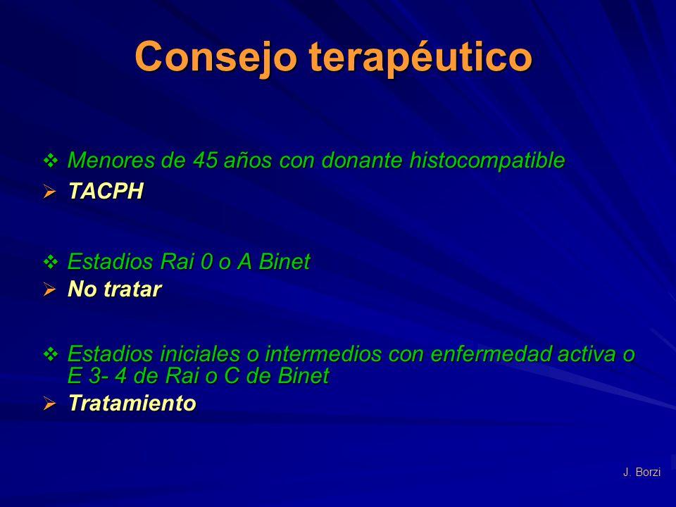 Consejo terapéutico Menores de 45 años con donante histocompatible