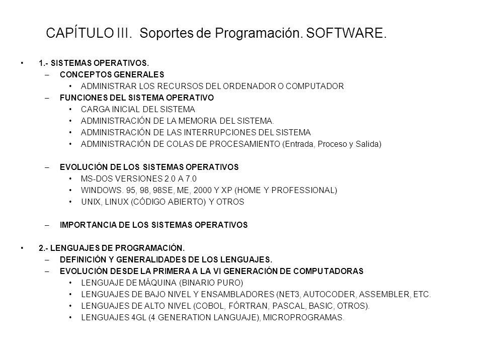CAPÍTULO III. Soportes de Programación. SOFTWARE.