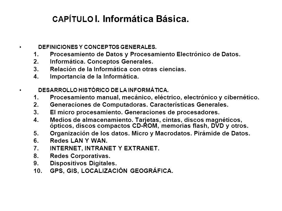 CAPÍTULO I. Informática Básica.