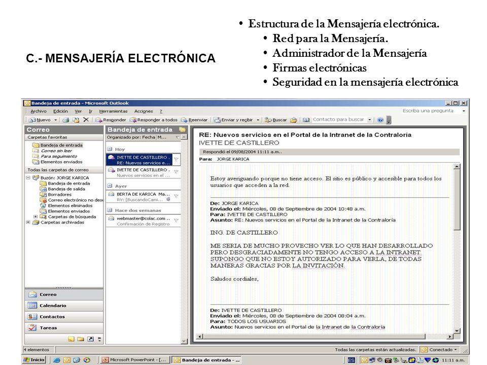 Estructura de la Mensajería electrónica.