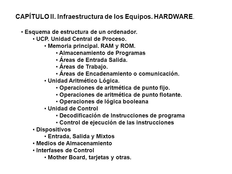 CAPÍTULO II. Infraestructura de los Equipos. HARDWARE.