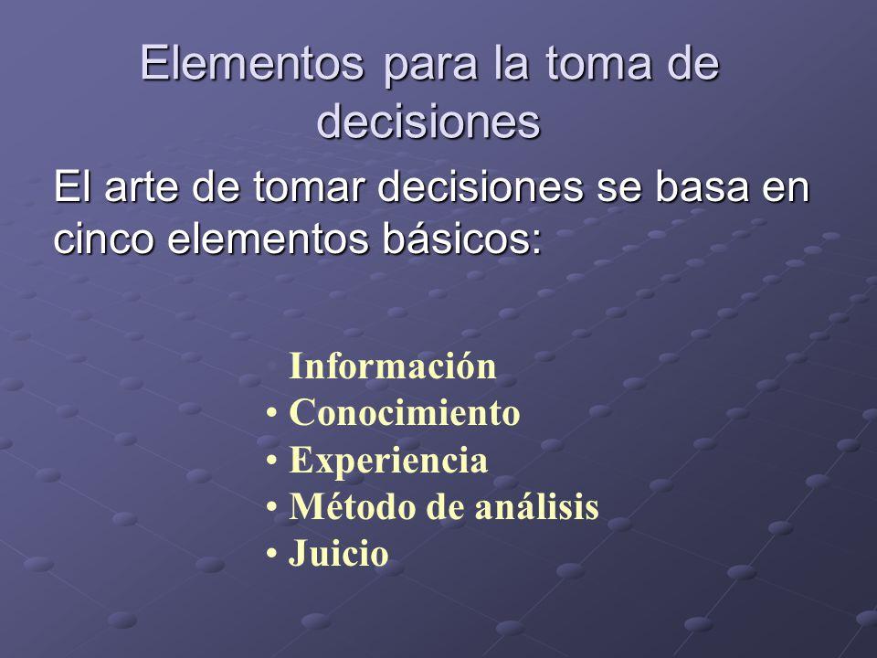 Elementos para la toma de decisiones