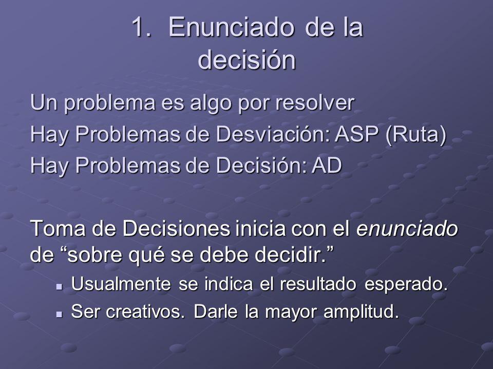 1. Enunciado de la decisión