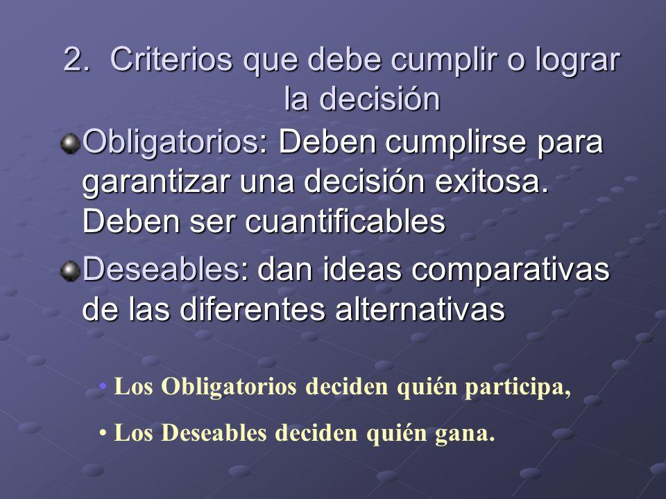 2. Criterios que debe cumplir o lograr la decisión