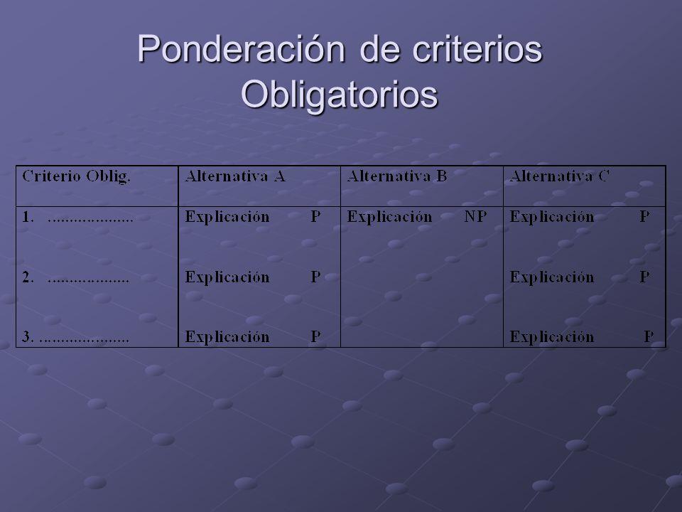 Ponderación de criterios Obligatorios