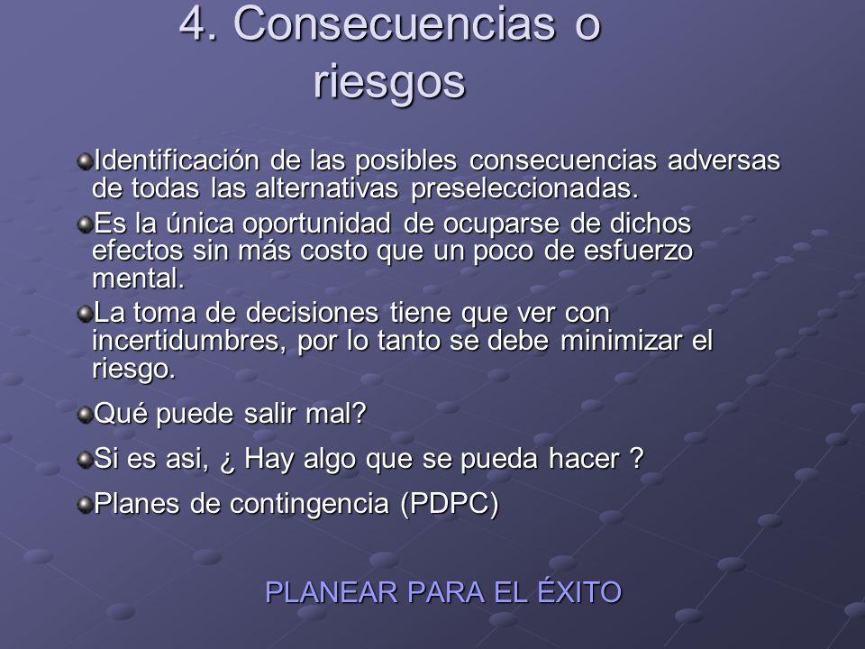4. Consecuencias o riesgos