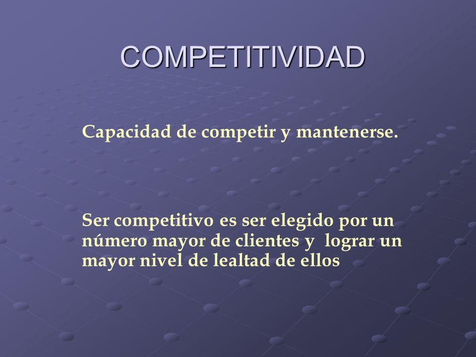 COMPETITIVIDAD Capacidad de competir y mantenerse.