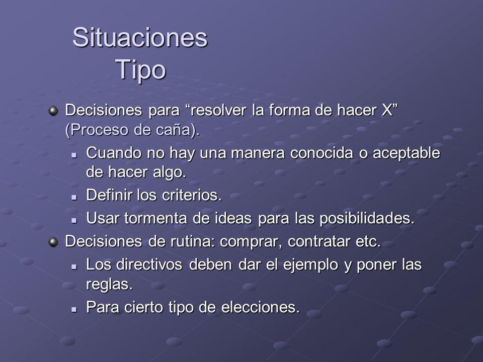 Situaciones Tipo Decisiones para resolver la forma de hacer X (Proceso de caña). Cuando no hay una manera conocida o aceptable de hacer algo.