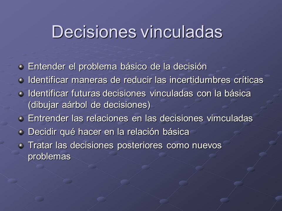 Decisiones vinculadas