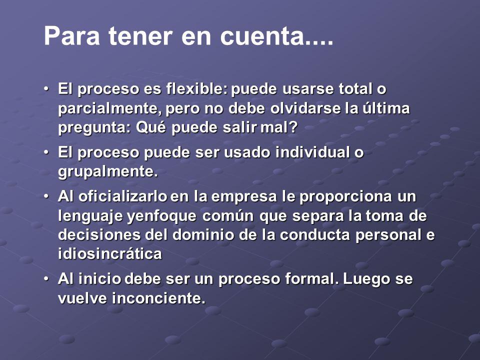 Para tener en cuenta.... El proceso es flexible: puede usarse total o parcialmente, pero no debe olvidarse la última pregunta: Qué puede salir mal