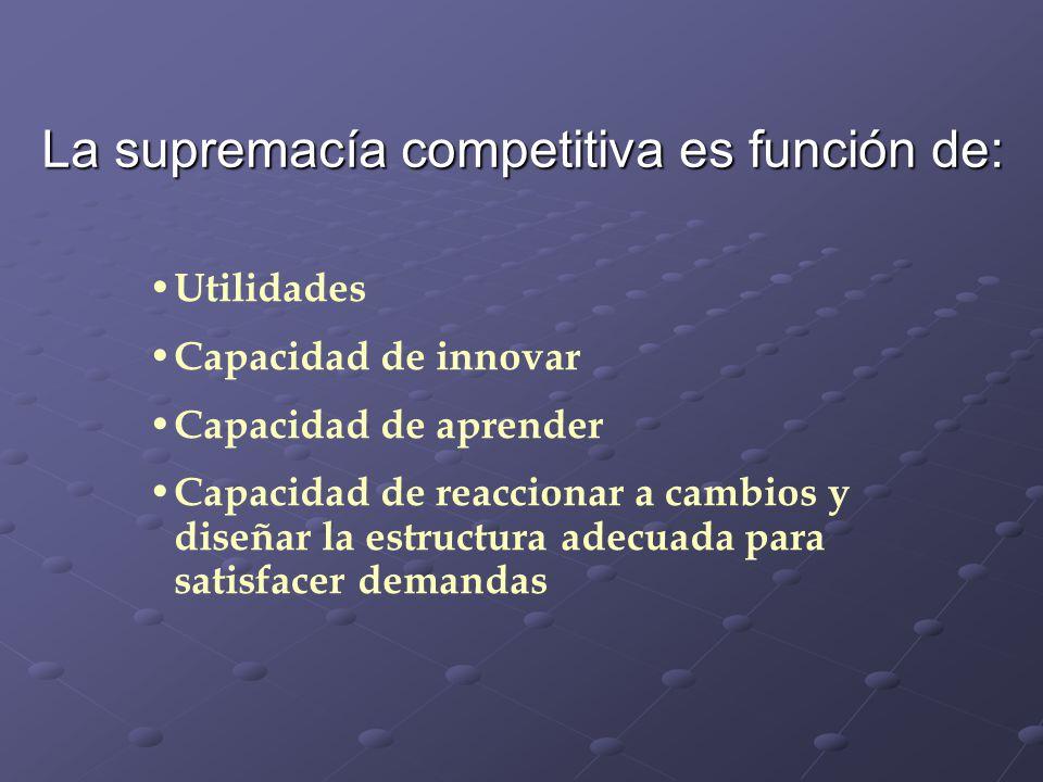 La supremacía competitiva es función de: