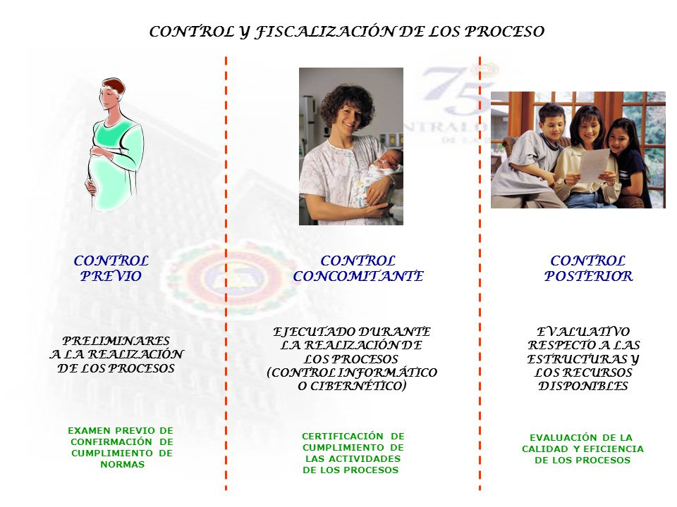CONTROL Y FISCALIZACIÓN DE LOS PROCESO