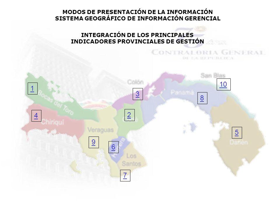 10 1 3 8 4 2 5 9 6 7 MODOS DE PRESENTACIÓN DE LA INFORMACIÓN