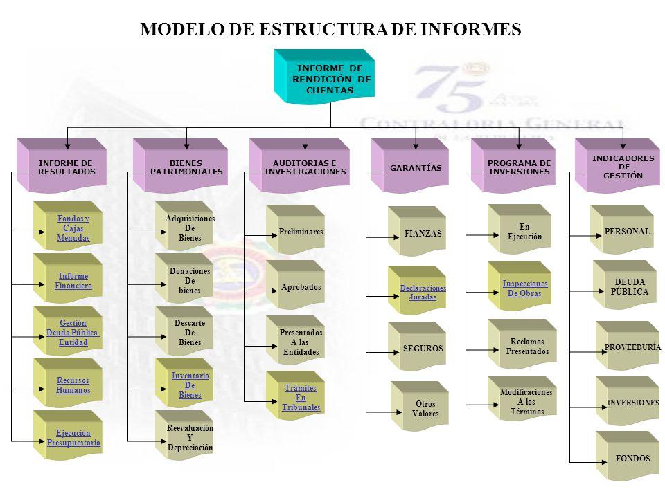 MODELO DE ESTRUCTURA DE INFORMES