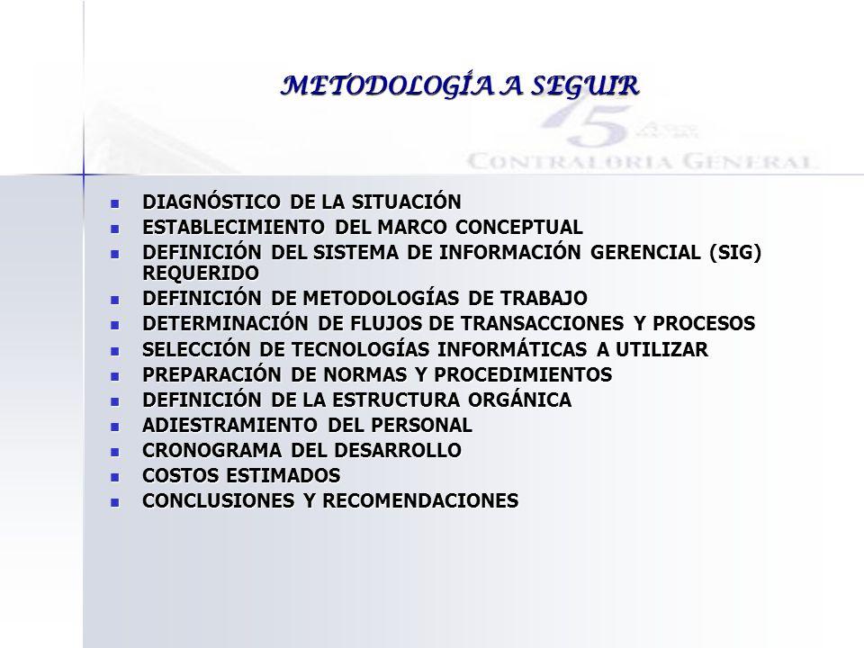 METODOLOGÍA A SEGUIR DIAGNÓSTICO DE LA SITUACIÓN