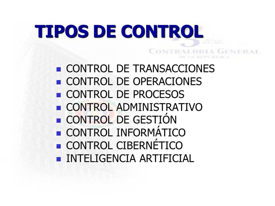 TIPOS DE CONTROL CONTROL DE TRANSACCIONES CONTROL DE OPERACIONES
