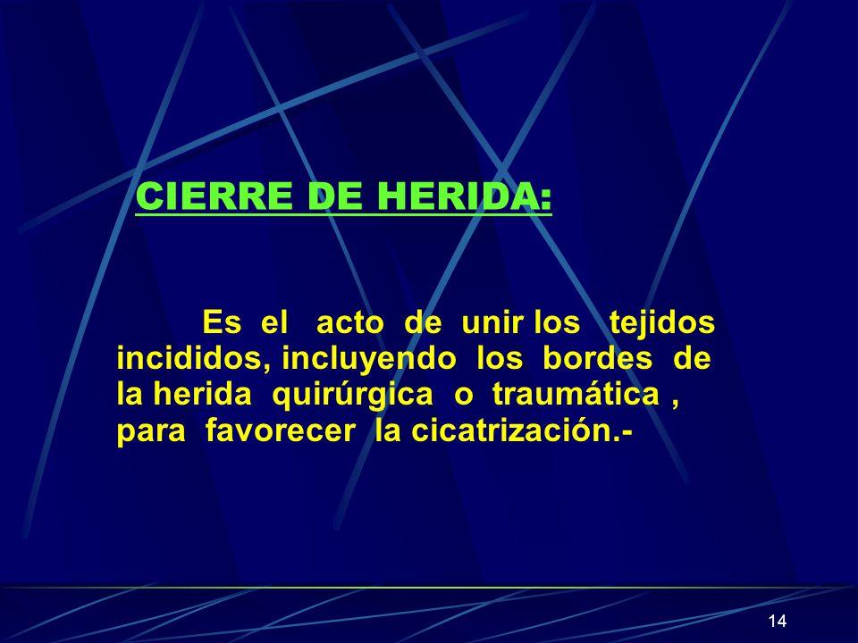 CIERRE DE HERIDA: