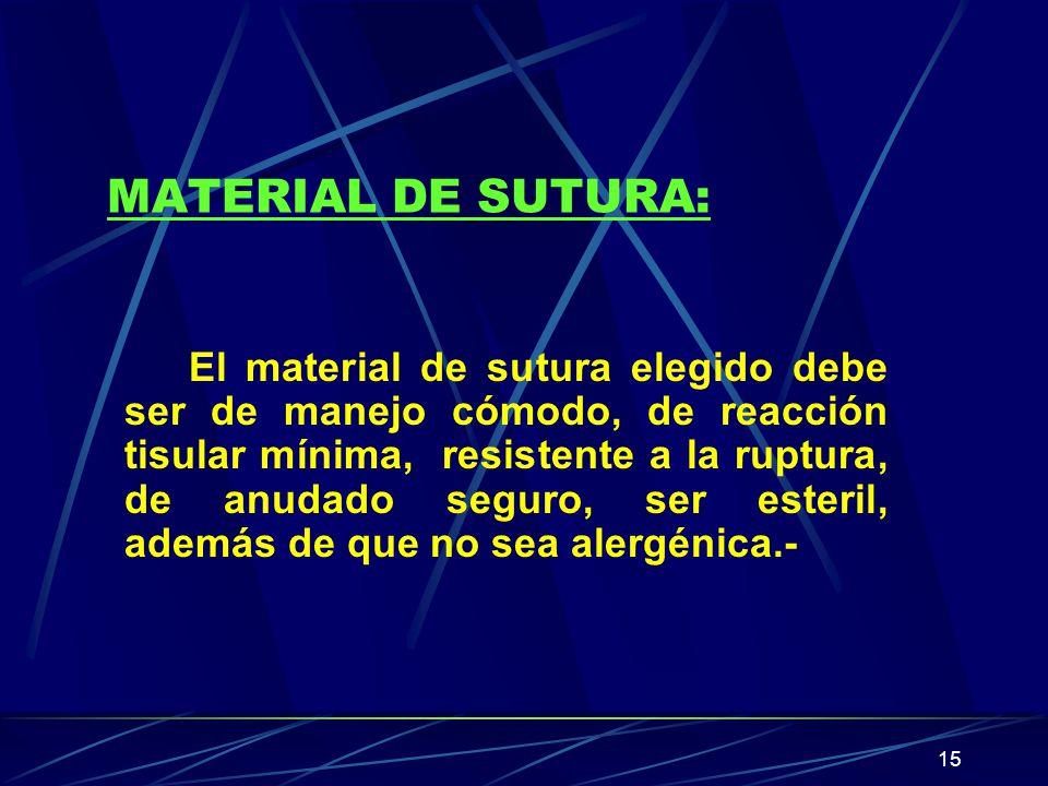 MATERIAL DE SUTURA: